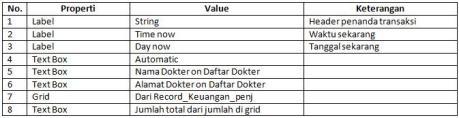 tabel_output_reward_dokter